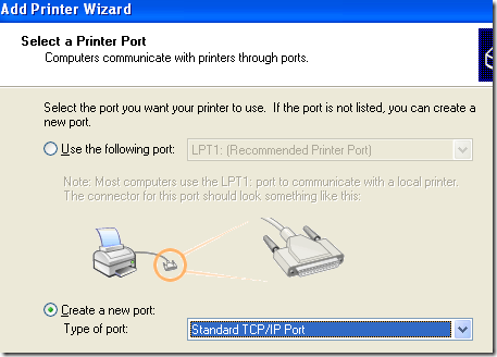standard tcp ip port