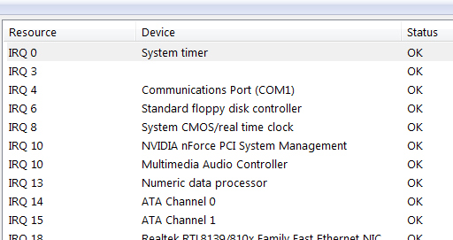 How to Configure Interrupt Request (IRQ) Priorities in Windows