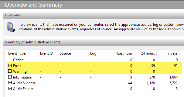 Use Reliability Monitor to Check Windows Stability