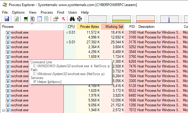 View the List of Services Hosted by the svchost exe Process in Windows