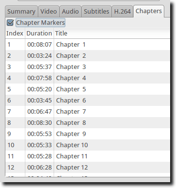 Chapters Options
