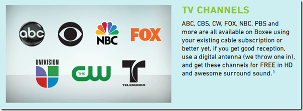Boxee Channels