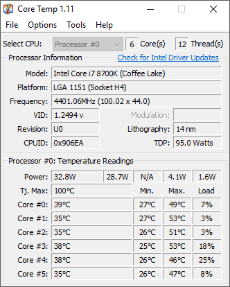 How to Check if Your CPU Temperature is Too High