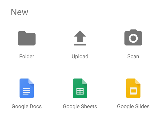 Make Quick Digital Photocopies With Google Drive and Your Phone