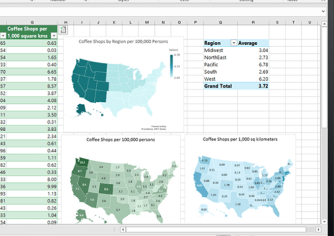 Google Sheets vs Microsoft Excel – What are the Differences?