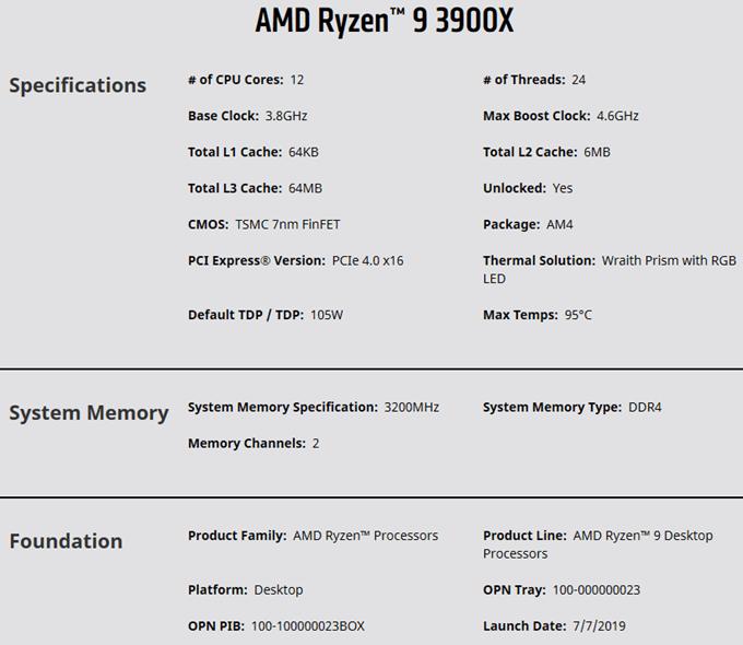 Ryzen 3900X vs Intel i9-9900K – Which CPU Is Truly Better?